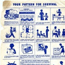 Image of Your Pattern For Survival, In Case of Atomic Attack...