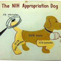 Image of The NIH Appropriation Dog, 1960