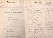 Image of Financial Record, 1905