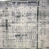 """Image of This is a one-page roster of assignments of """"preachers and  exhorters"""" to various locations at various days and times for the Hastings Circuit of the """"The Christian Mission"""".  It covers the period February, March , April 1874.   Reverend W. Booth is listed as the General Superintendant."""