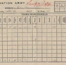 Image of A statistical sheet for the Corps in Durango, Colorado in the Inter-Mountain Division. It is meant for the recording of roll and the amount of social service done that month (relief work, prison work, etc.).