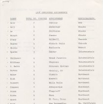 Image of A list of the 1978 Christmas Assignments, names, number of people traveling, appointment, and the division or department.