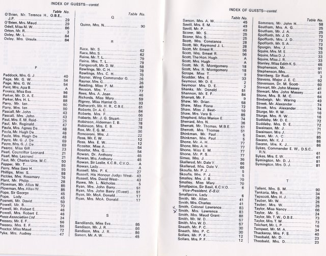 List of Guests and Table Plan for the Commemorative