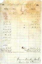 Image of Bankbook - 988.5.492.1&2