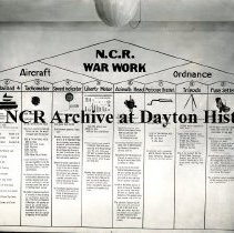 Image of NCR.1998.WAR1.3.01 - Photograph - World War I - NCR War Work - Chart in Government War Department showing ten different classes of Government work done by The N.C.R. Company, Dayton, OH