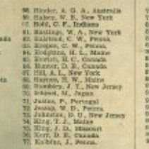Image of List of People in Photograph