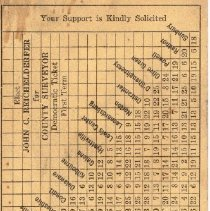Image of Mileage chart - back of post card