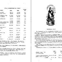 Image of Annual Report, Pages 12,13