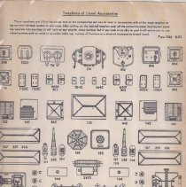 Image of Templates of Lionel Accesories - Instruction Sheet, Templates of Lionel Accesories