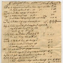 Image of RECEIPT, JOHN LEFAVOUR TO ABIGAIL ORNE, WIDOW, FOR WORK ON HOUSE - HANDWRITTEN RECEIPT.