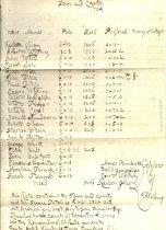 Image of tax lising-1764