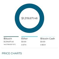 Buy Bitcoin from pmatrixr with TransferWise