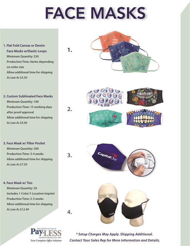 Custom Fabric Face Masks