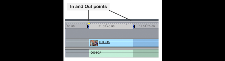 In-Out Points