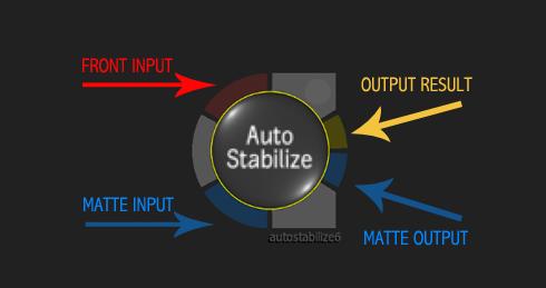 Autodesk Smoke