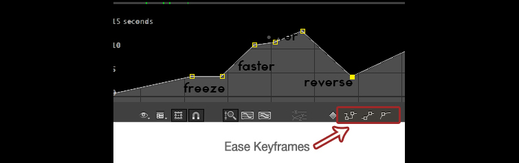 Speed Ramps & Freeze Frames in After Effects: Ease Keyframes