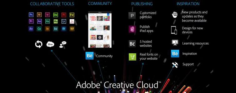 Video Editing Apps: Premiere Pro vs Final Cut Pro X vs Media Composer - Cloud Features
