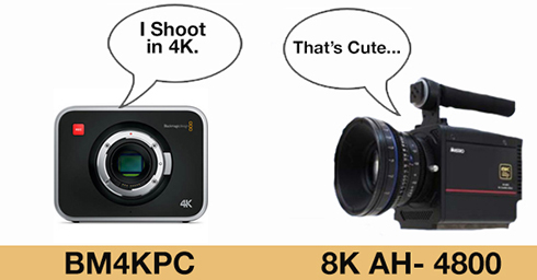 The 4K War: Thoughts on the Future of Video Resolutions