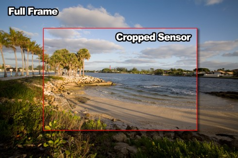 Full Frame vs Cropped Sensor