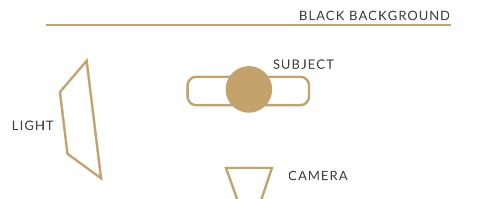 Low Key Lighting Diagram