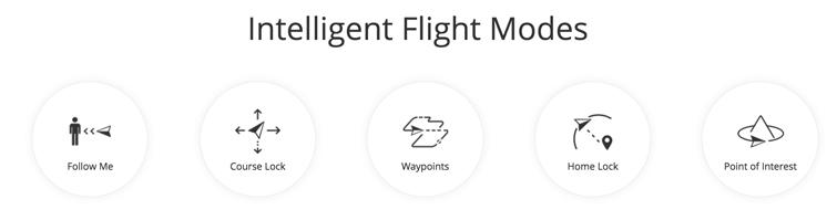 DJI Flight Modes