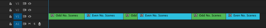 how to organise a film edit