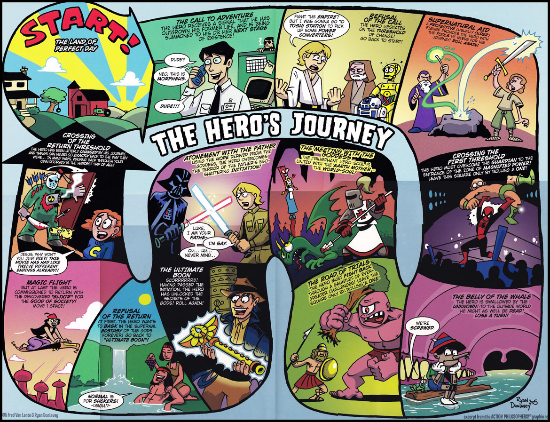 hero's journey drawing