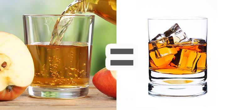 Fake Whisky