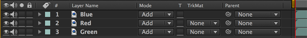 Apply Shift Channels to Create Chromatic Abberation