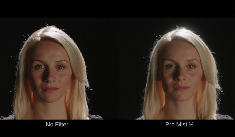 The World of Diffusion Filters