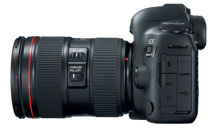 Is the Canon 24-105 L II the Best All-Purpose Lens? Image Quality
