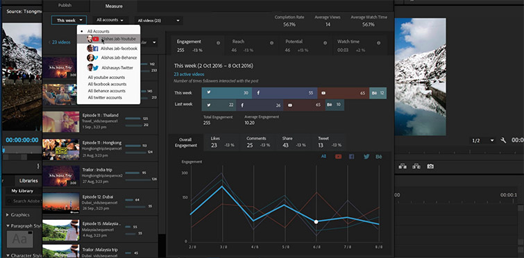 adobe-social-analytics