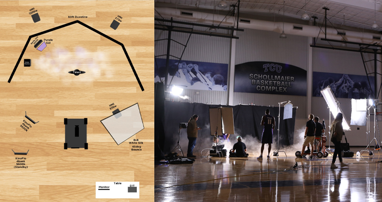 How to Plan (and Diagram) Your Video Production Lighting Setup: Executing the Plan
