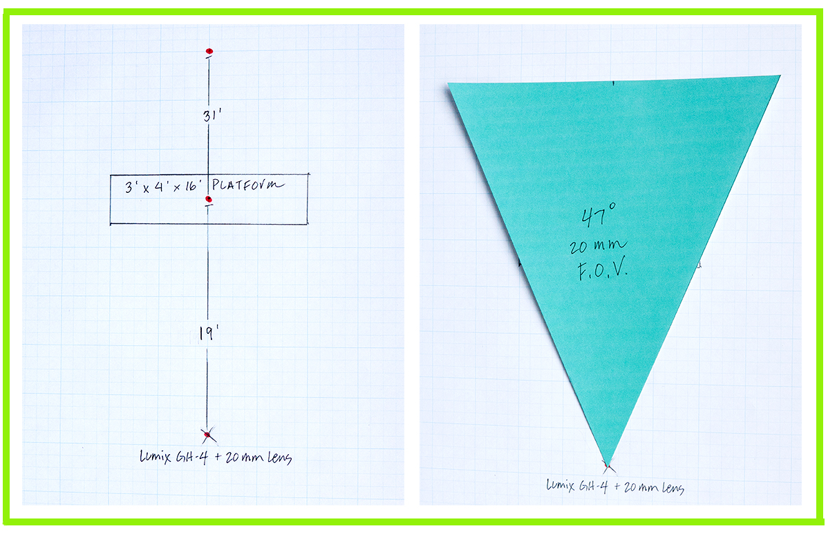Do the Math: Planning Your Green Screen Shoot — The Math