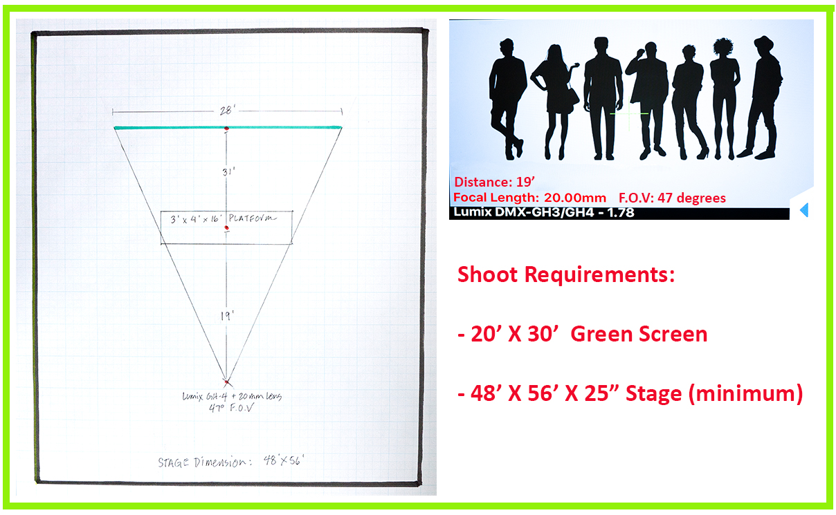 Do the Math: Planning Your Green Screen Shoot — Shoot Requirements