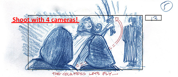 The Video Producer's Secret Weapon: the Shot List — Storyboard