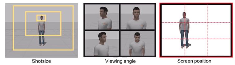 FutureTech: Peek Into The Future of Aerial Cinematography — Autonomous Filming