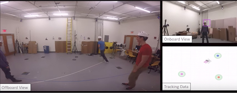 FutureTech: Peek Into The Future of Aerial Cinematography — Obstacle Avoidance