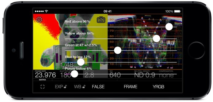 Cinematography Tips: Using Your iPhone As a Light and Color Meter — Cine Meter ii