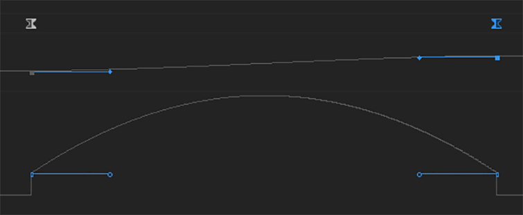 Bezier Curves: What Are They and How Do You Use Them? — Using Bezier Curves