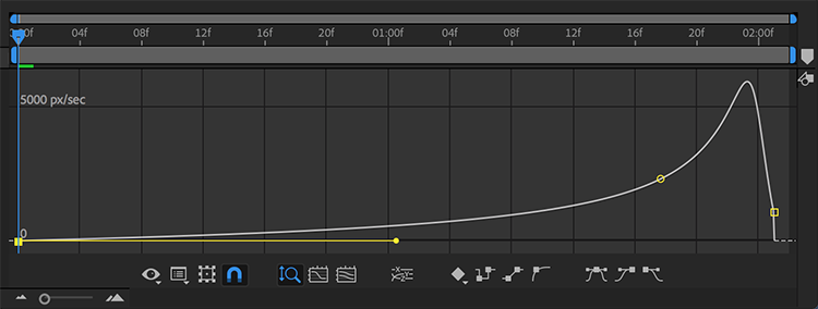 Understanding Keyframe Interpolation in Adobe After Effects — Speed