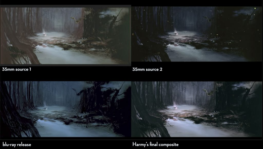 Post-Production Lessons from a Star Wars Restoration — Four Frames