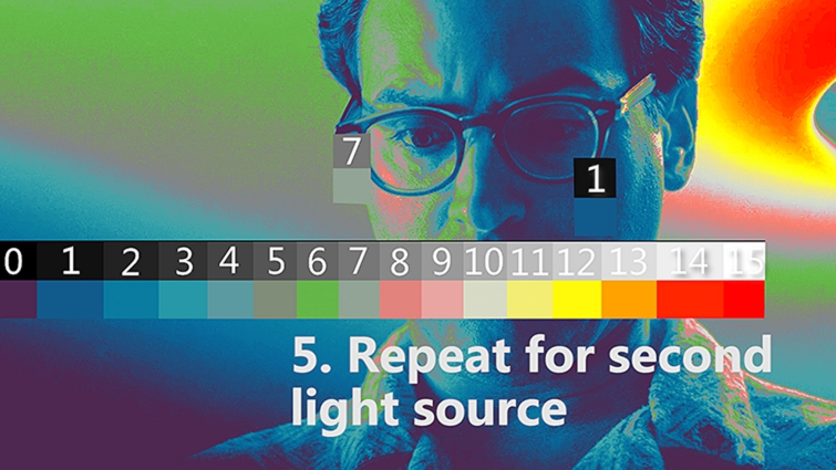 What are Contrast Ratios, and How Do You Use Them? — Second Light Source
