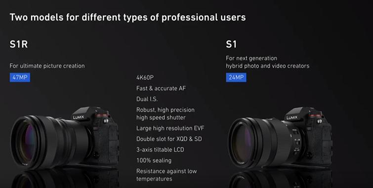 Panasonic Unveils Their New Mirrorless L-Mount Cameras — Panasonic Lumix S1R