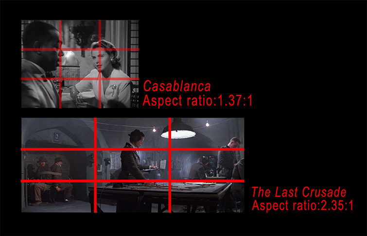 Choosing Aspect Ratio: A Guide to Everything You Need to Know — Casablanca and Indiana Jones