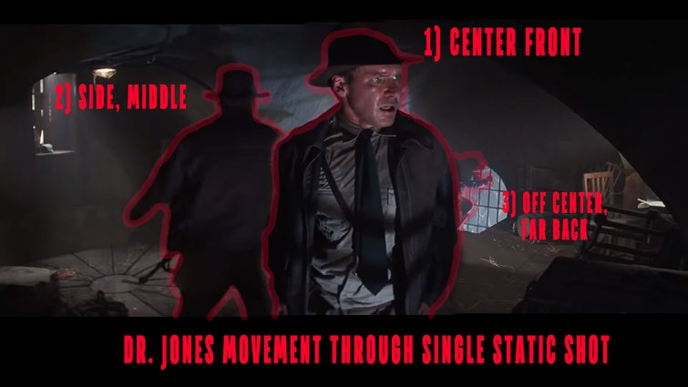 Choosing Aspect Ratio: A Guide to Everything You Need to Know - Indiana Jones