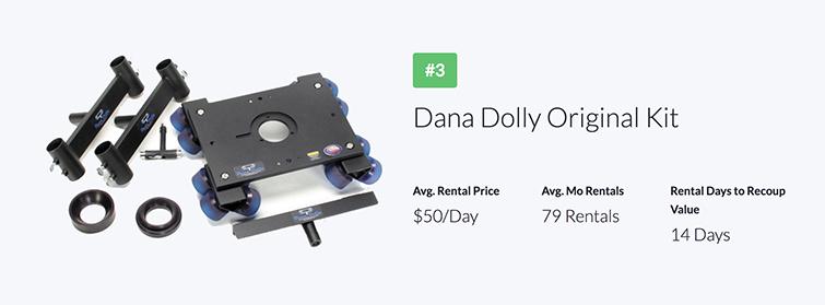 Industry Trends: The Most Popular Gear Rentals of 2018 — Dana Dolly Original Kit