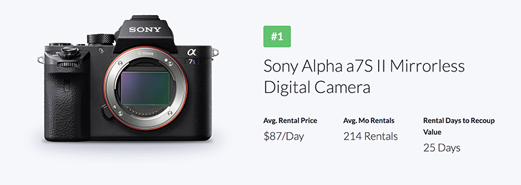 Industry Trends: The Most Popular Gear Rentals of 2018 — Sony Alpha a7S II