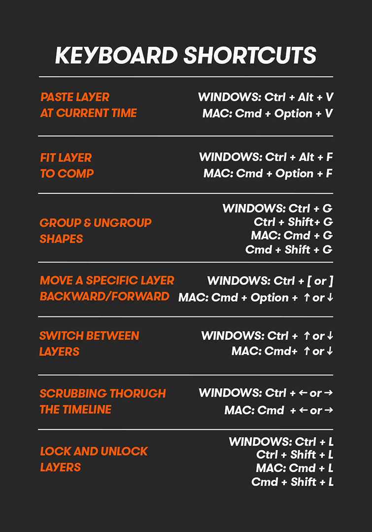 7 Useful Ctrl and Cmd Key Shortcuts in Adobe After Effects