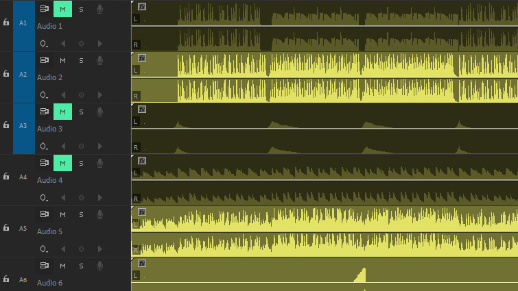 Increase Production Value: Creative Ways Video Editors Can Use Song Stems - Remix Songs